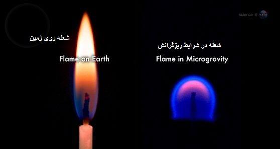 شعله ی آتش